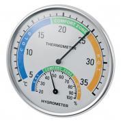Páramérő-Hőmérő